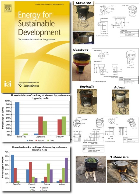 Field testing and survey evaluation of household biomass cookstoves in rural sub-Saharan Africa
